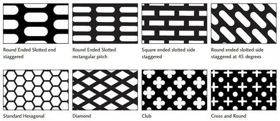 hole patterns of metal grilles - Decorative Metal Sheets