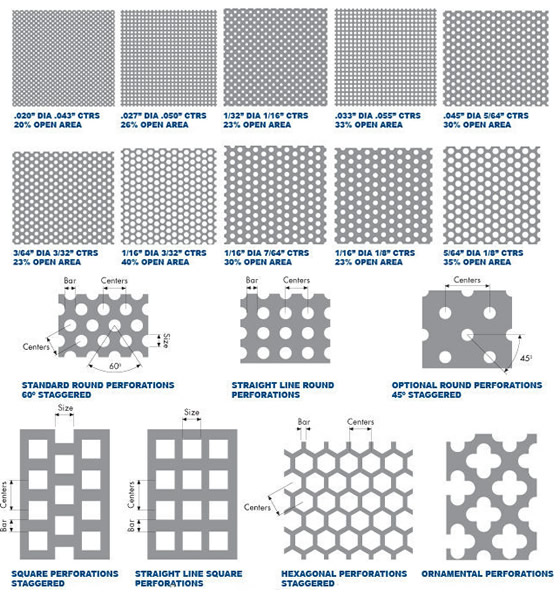 Perforated Metal Sheet Processing Checkered Embossed