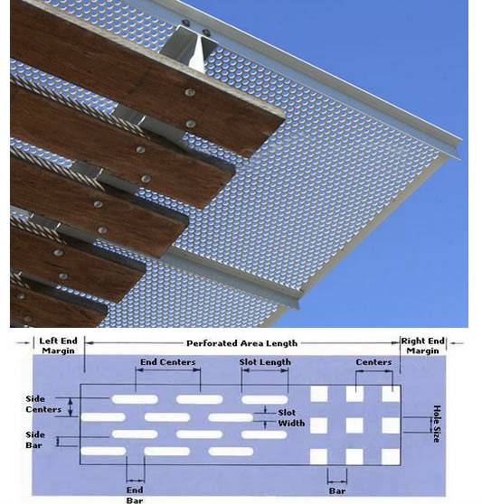 Perforated sheet used as decorative panels railings